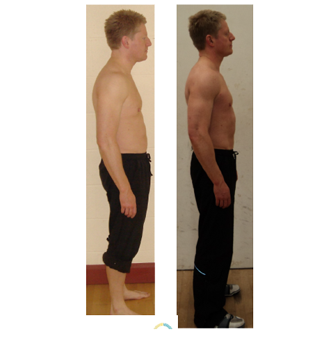 Gareth's Personal Training Story